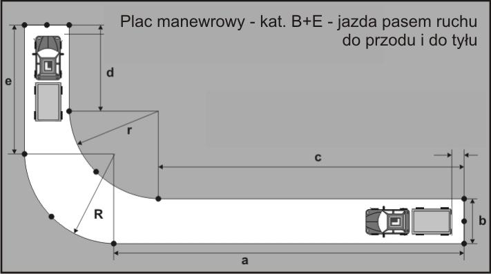 plac manewrowy kat. B+E łuk jazda po łuku do przodu i do tyłu