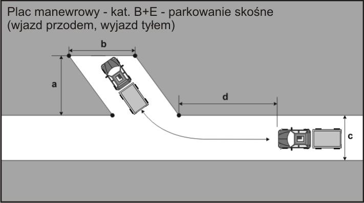 plac manewrowy parkowanie skośne kat. B+E