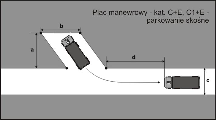 plac manewrowy kat. C+E parkowanie skośne