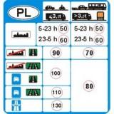 D-39 Dopuszczalne prędkości na terytorium RP. Informuje o dopuszczalnych prędkościach obowiązujących na terytorium Rzeczypospolitej Polskiej. Na przejściu granicznym mogą być także umieszczone tablice z napisami lub symbolami, podające informacje o obowiązujących na terytorium Rzeczypospolitej Polskiej przepisach ruchu drogowego